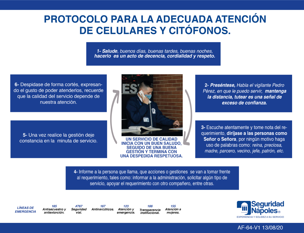 PROTOCOLO PARA LA ADECUADA ATENCIÓN DE CELULARES Y CITÓFONOS.