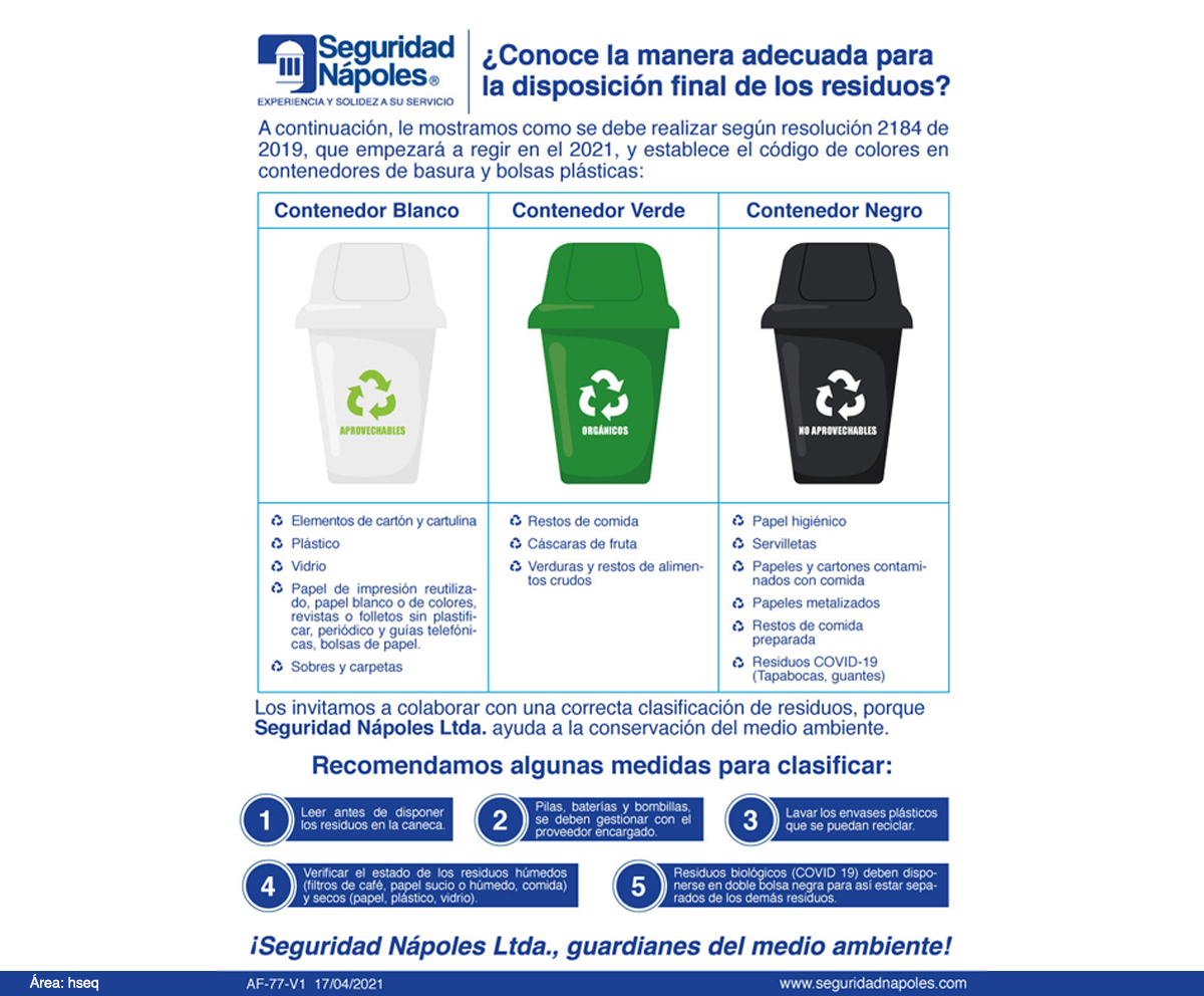Manera adecuada para clasificar residuos